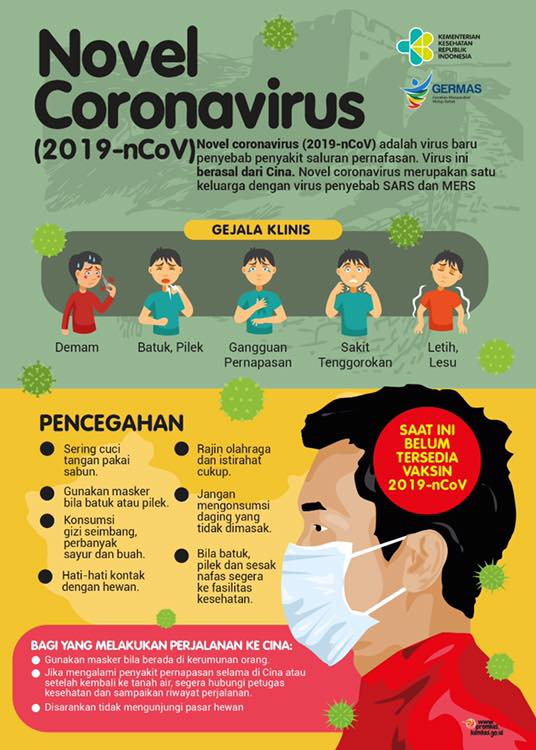Cara Pencegahan Virus Corona