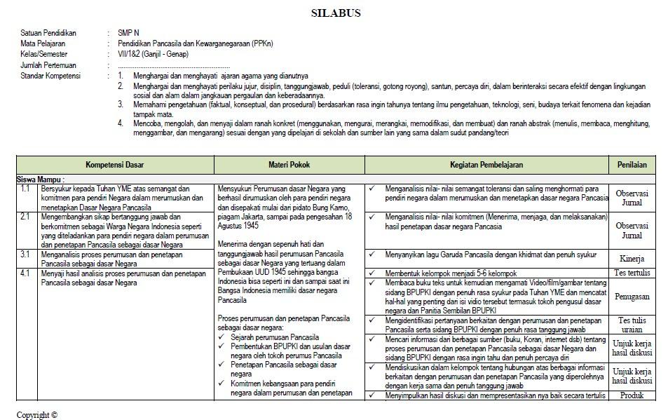 Download Silabus Pkn Kurikulum 2013 Tingkat Smp Kelas 7 Tahun 2020 2021 Tekno Banget
