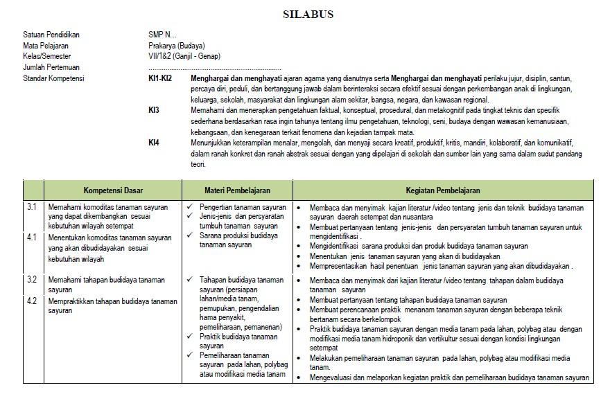 Silabus Prakarya Kurikulum 2013 Smp Kelas 7 Tahun 2020 2021 Tekno Banget