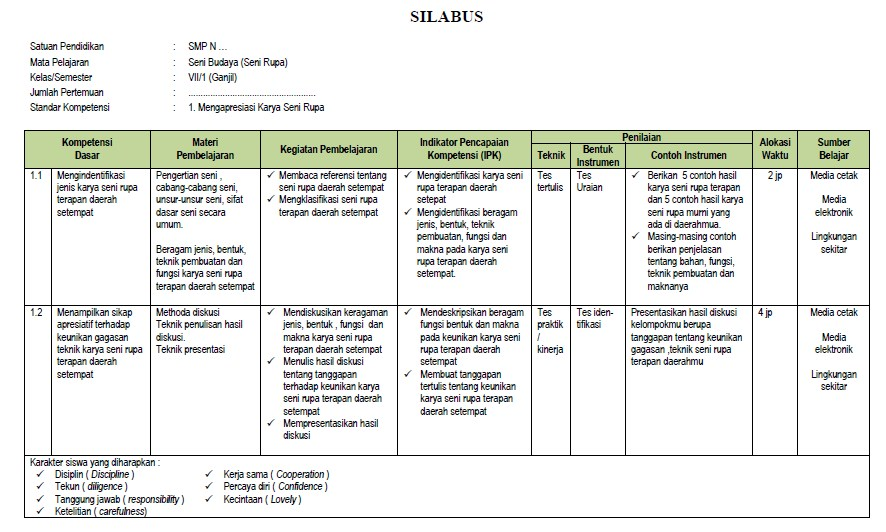 Silabus Seni Budaya K13 Smp Kelas 7 Tahun 2020 2021 Tekno Banget