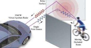 radar mobil terbaru