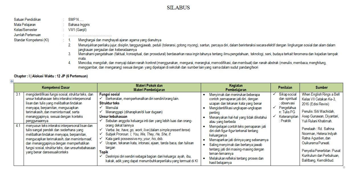 Silabus Bahasa Inggris Smp Kelas 7 Kurikulum 2013 Tahun 2020 2021 Tekno Banget