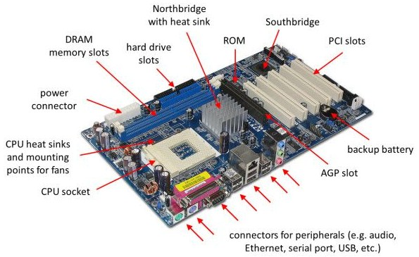 motherboard part name
