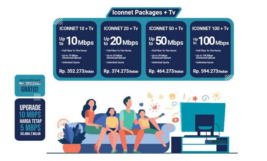 Daftar paket internet di ICONNET PLN