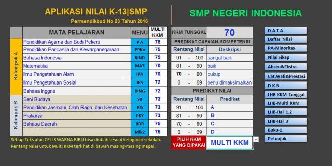 download aplikasi raport k13 smp terbaru kemendikbud